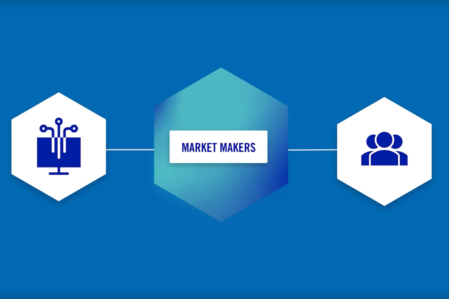 What is a market maker?
